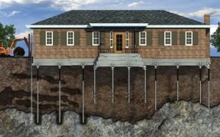 Типы фундаментов для частного дома, плюсы и минусы