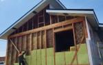 Утепление каркасного дома минватой: схема, инструкция, советы