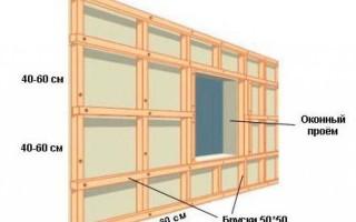 Обрешетка стены под сайдинг: схема, инструкция