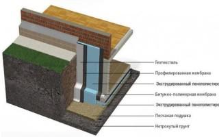 Пенополистирол для утепления фундамента дома