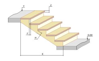 Расчет прямой лестницы на косоурах: калькулятор