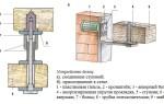 Лестница на больцах: конструкция