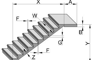 Расчет прямой бетонной лестницы: калькулятор
