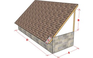 Расчет односкатной крыши: онлайн калькулятор
