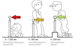 Стандартная высота перил лестницы: все размеры