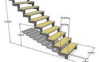 Расчет металлической лестницы на ломаном косоуре: калькулятор