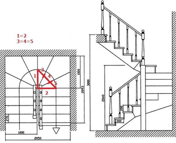 метод пропорций