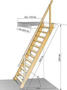 двухсекционная лестница на чердак