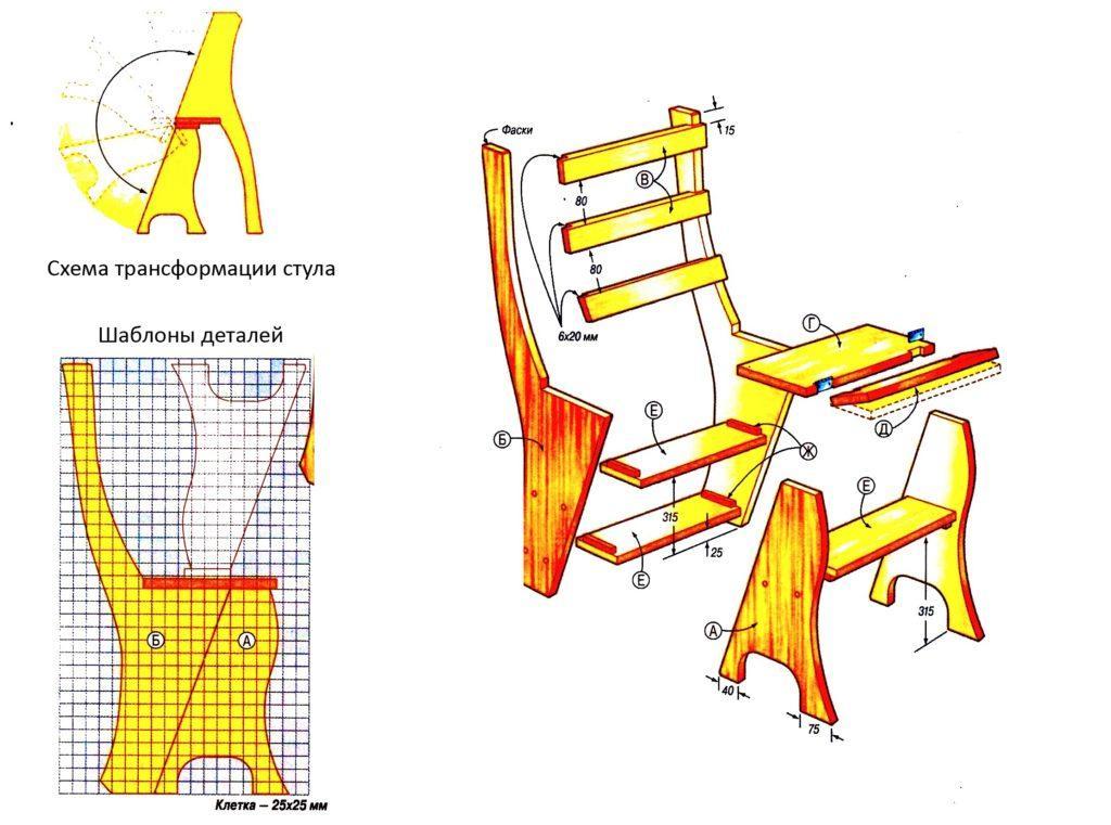сборка стула-стремянки