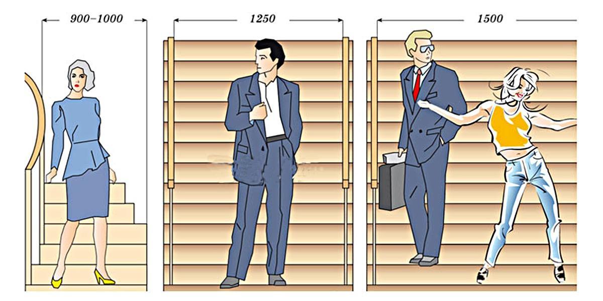ширина лестничного марша прямой лестницы