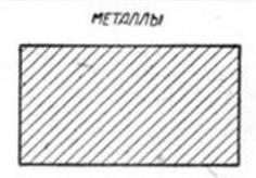 металлическая поверхность на чертеже