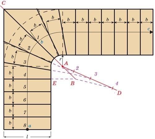 метод пропорций Г-образной летницы