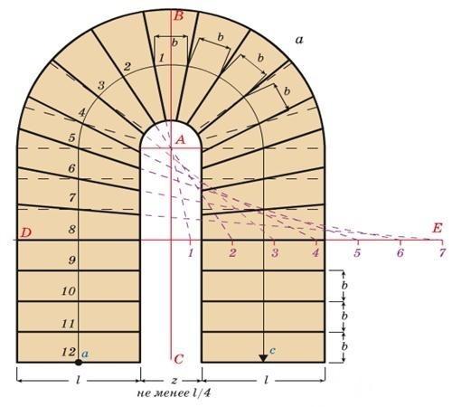 расчет методом пропорций П-образной лестницы