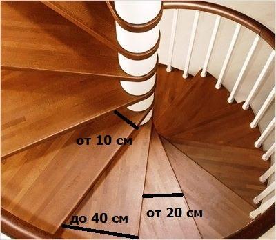 ширина ступени винтовой лестницы