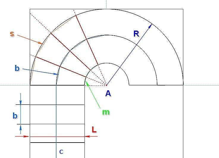 графический метод расчета забежных ступеней