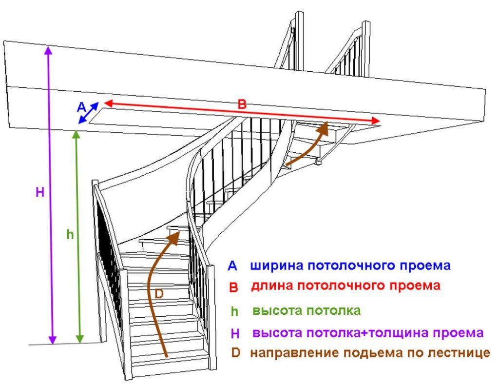 замер первичных параметров лестницы