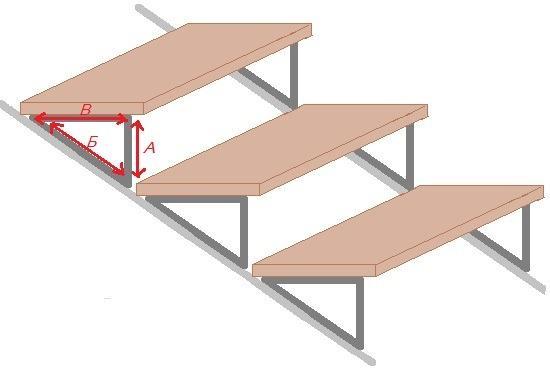 металлический каркас лестницы крыльца