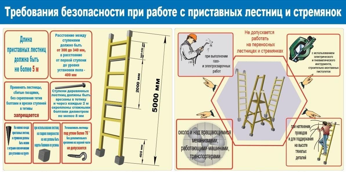 Требования к безопасноти