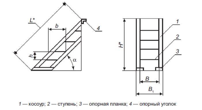Конструкция1