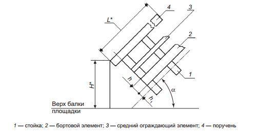 Конструкция2