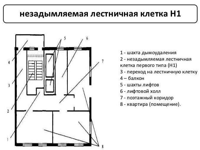 Наружные конструкции