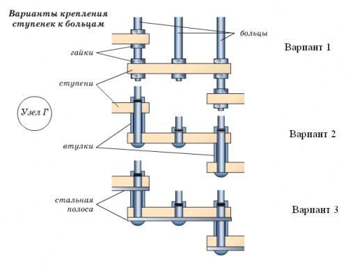 Схема установки больц