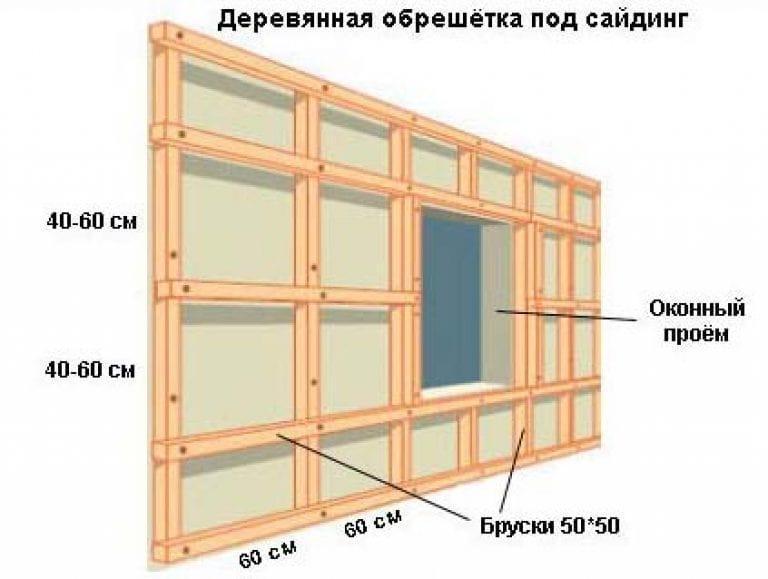 Схема обрешетки под сайдинг