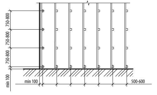 Размеры обрешетки под сайдинг